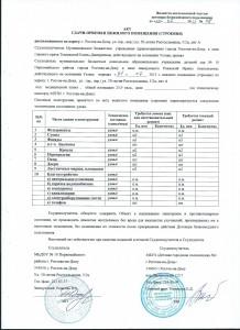akt_sdachi_priemki